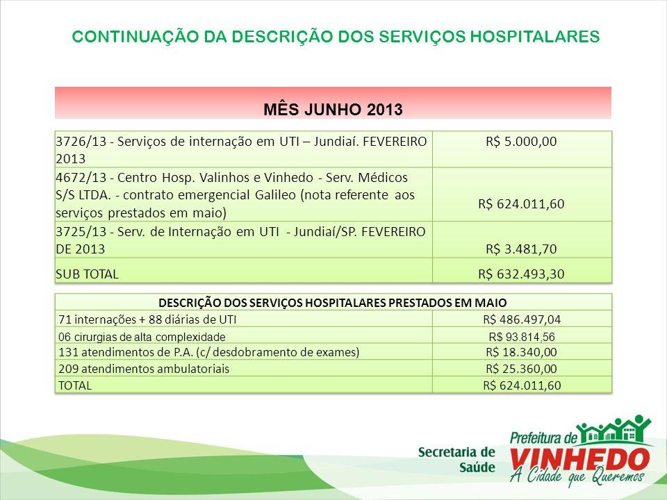 DESCRIÇÃO DOS SERVIÇOS HOSPITALARES PRESTADOS EM MAIO
