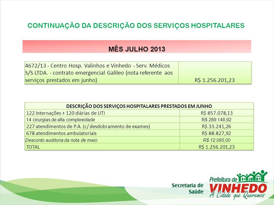 DESCRIÇÃO DOS SERVIÇOS HOSPITALARES PRESTADOS EM JUNHO