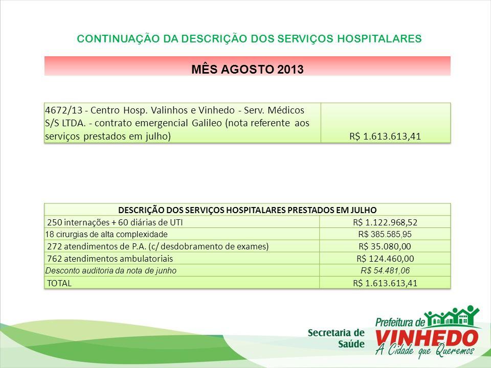 DESCRIÇÃO DOS SERVIÇOS HOSPITALARES PRESTADOS EM JULHO