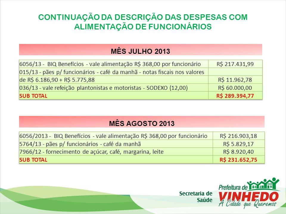 CONTINUAÇÃO DA DESCRIÇÃO DAS DESPESAS COM ALIMENTAÇÃO DE FUNCIONÁRIOS