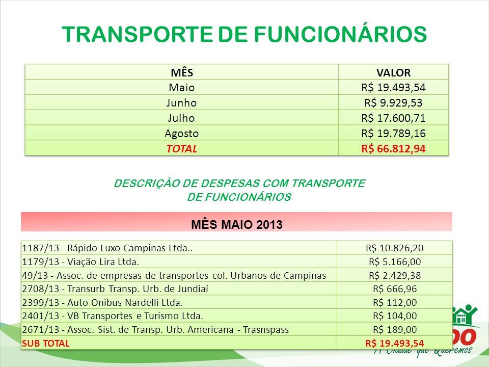 TRANSPORTE DE FUNCIONÁRIOS