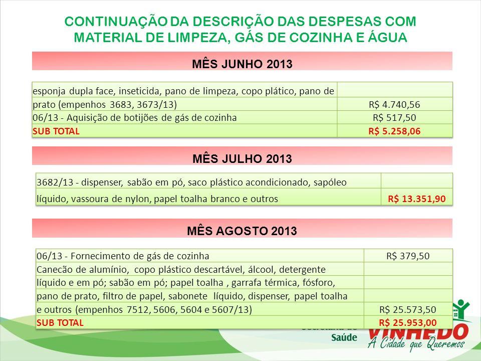 CONTINUAÇÃO DA DESCRIÇÃO DAS DESPESAS COM MATERIAL DE LIMPEZA, GÁS DE COZINHA E ÁGUA