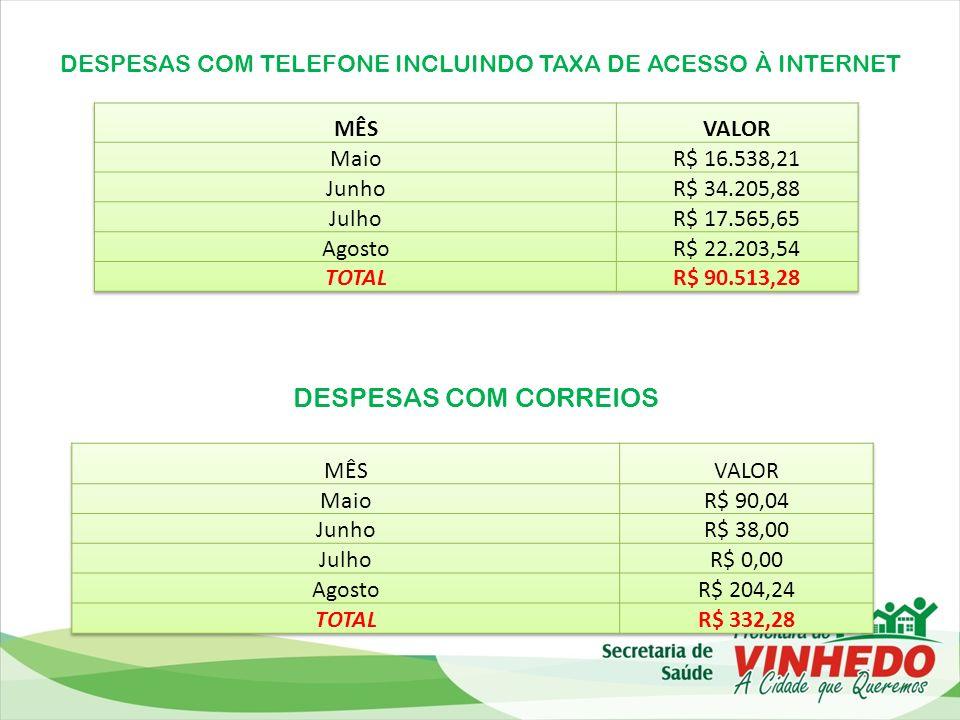 DESPESAS COM TELEFONE INCLUINDO TAXA DE ACESSO À INTERNET