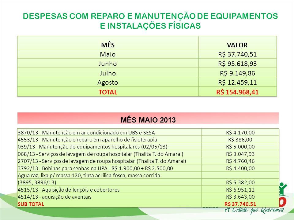 DESPESAS COM REPARO E MANUTENÇÃO DE EQUIPAMENTOS E INSTALAÇÕES FÍSICAS