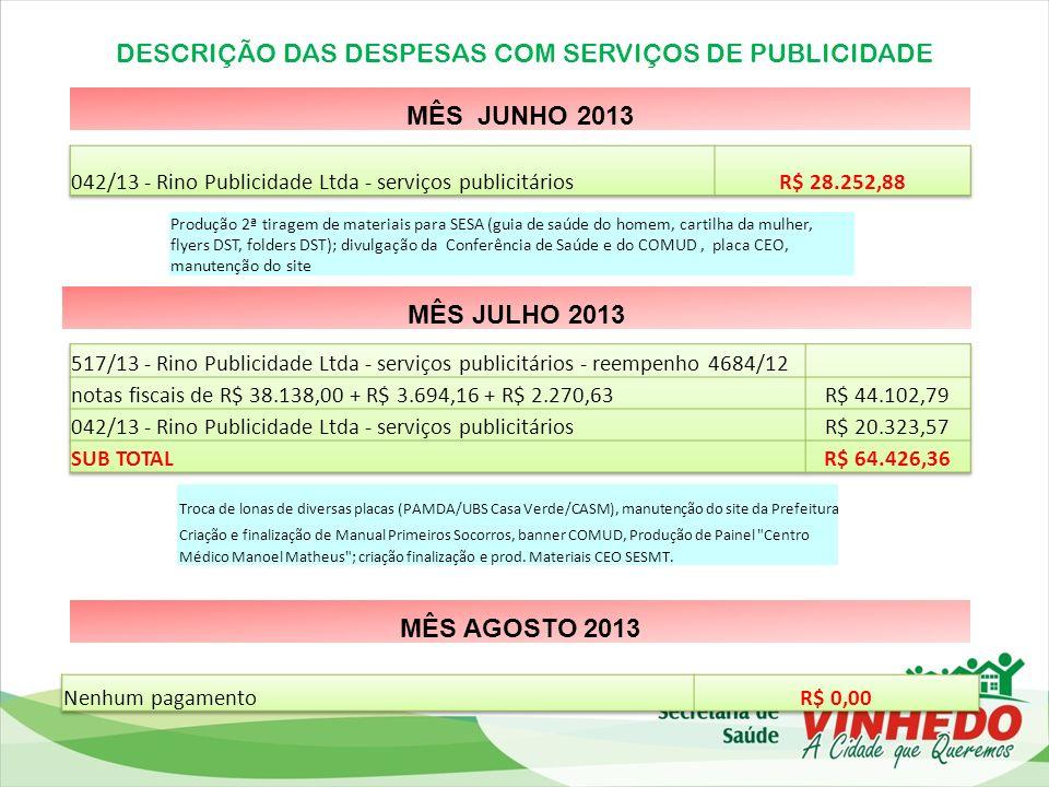 DESCRIÇÃO DAS DESPESAS COM SERVIÇOS DE PUBLICIDADE