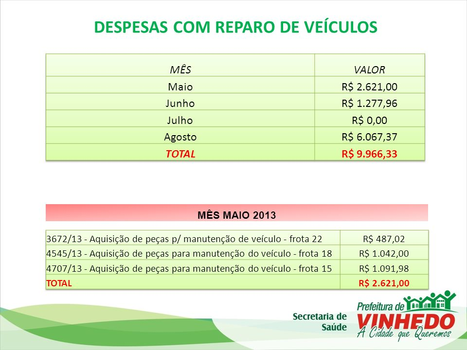 DESPESAS COM REPARO DE VEÍCULOS