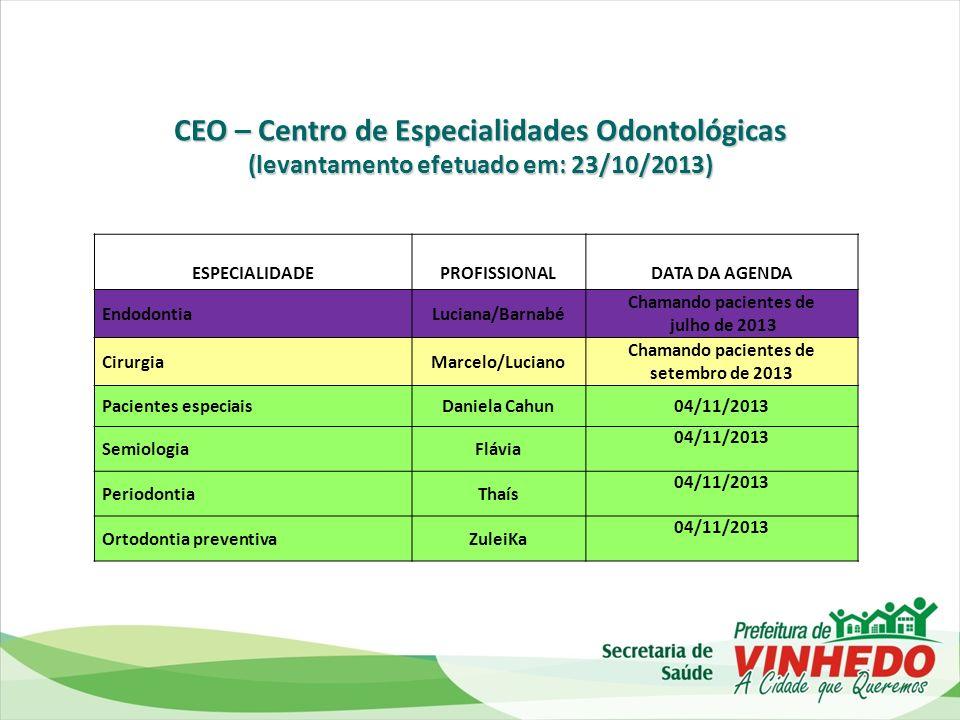CEO – Centro de Especialidades Odontológicas