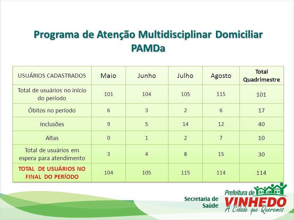 Programa de Atenção Multidisciplinar Domiciliar PAMDa