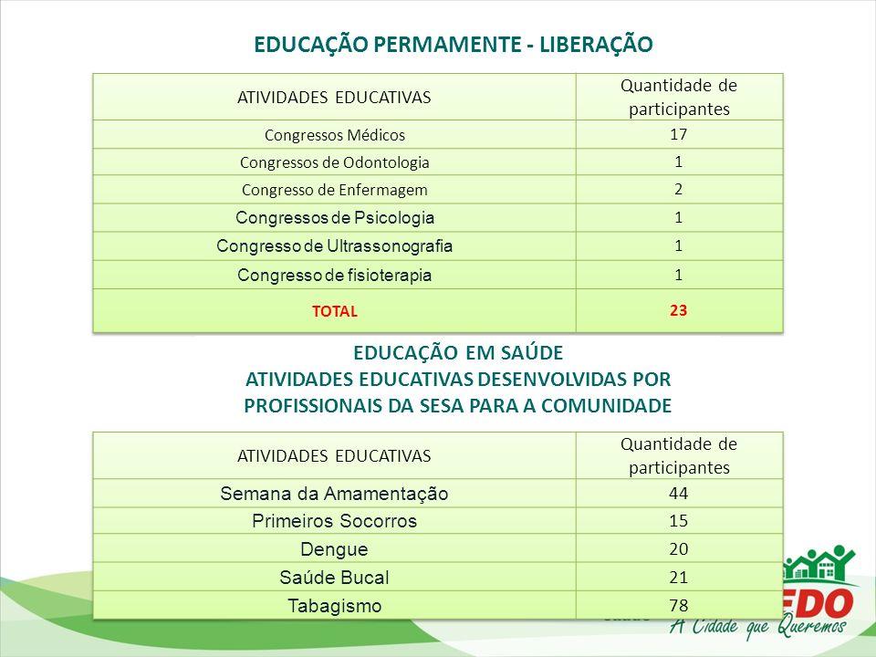 EDUCAÇÃO PERMAMENTE - LIBERAÇÃO