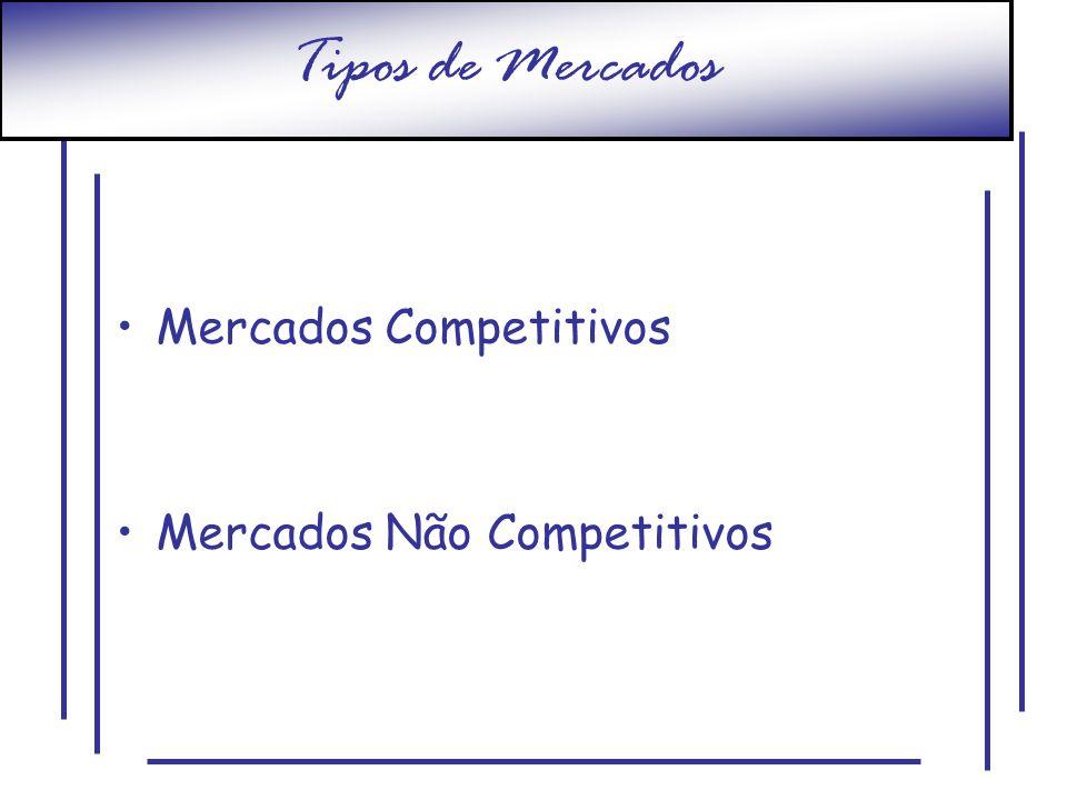 Tipos de Mercados Mercados Competitivos Mercados Não Competitivos
