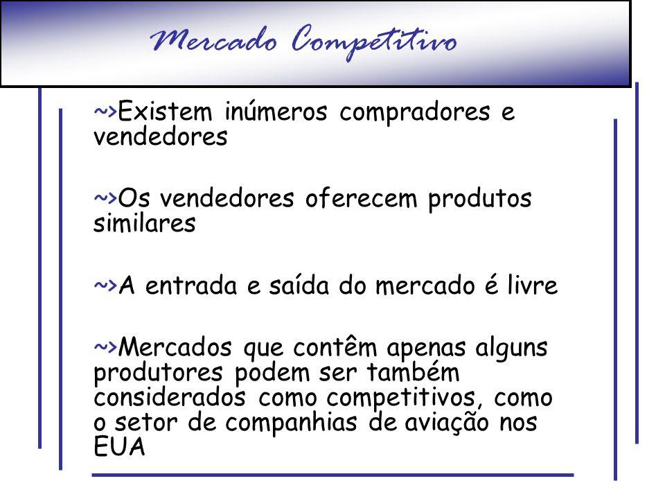 Mercado Competitivo ~>Existem inúmeros compradores e vendedores