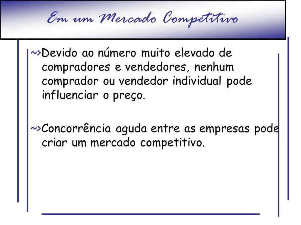 Em um Mercado Competitivo