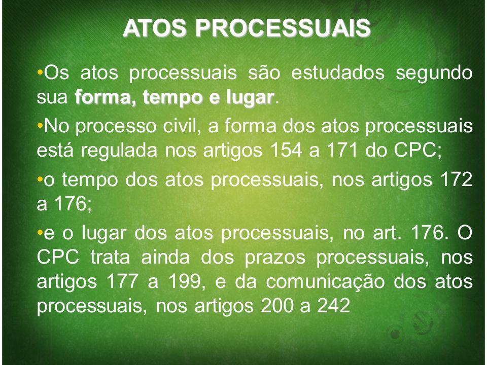 ATOS PROCESSUAIS Os atos processuais são estudados segundo sua forma, tempo e lugar.