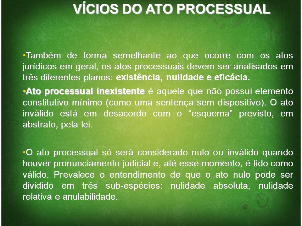 VÍCIOS DO ATO PROCESSUAL