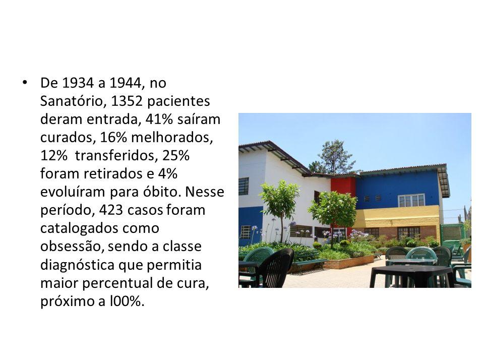 De 1934 a 1944, no Sanatório, 1352 pacientes deram entrada, 41% saíram curados, 16% melhorados, 12% transferidos, 25% foram retirados e 4% evoluíram para óbito.