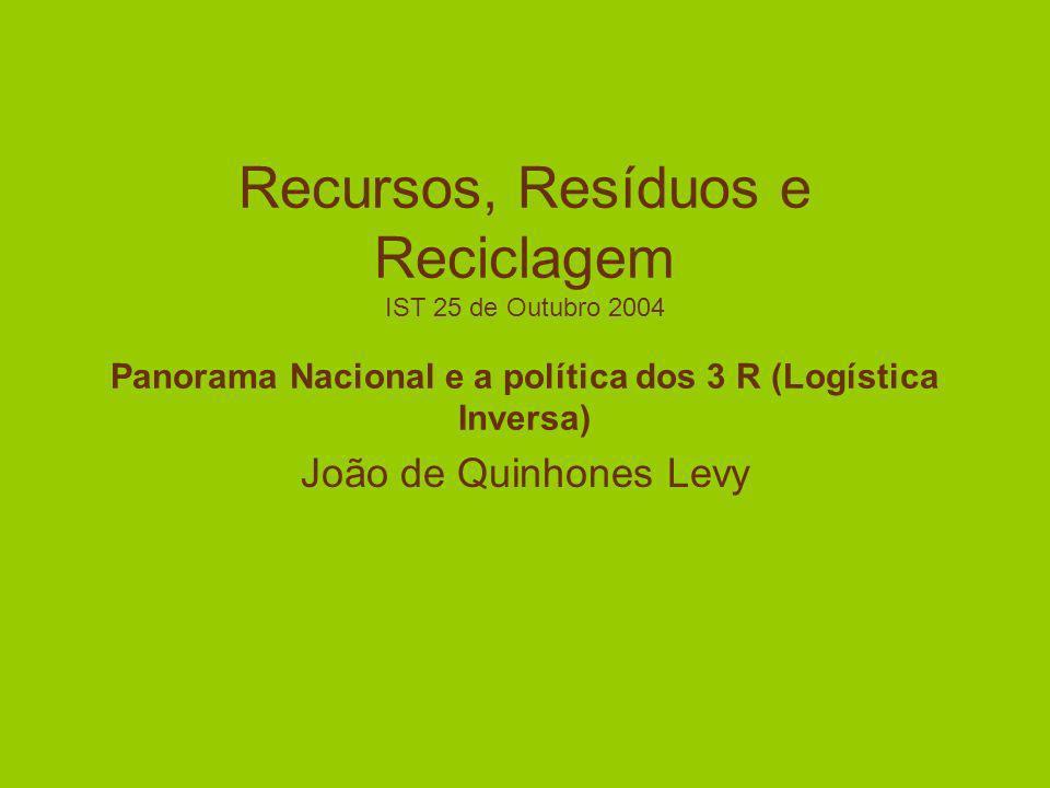 Recursos, Resíduos e Reciclagem IST 25 de Outubro 2004 Panorama Nacional e a política dos 3 R (Logística Inversa)