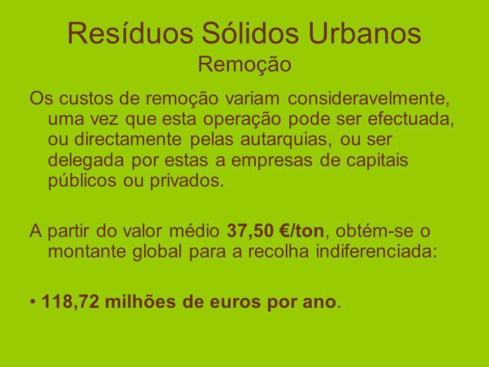 Resíduos Sólidos Urbanos Remoção