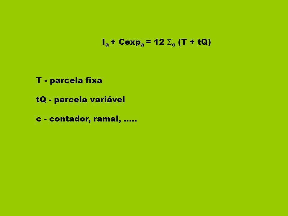 T - parcela fixa tQ - parcela variável c - contador, ramal, .....