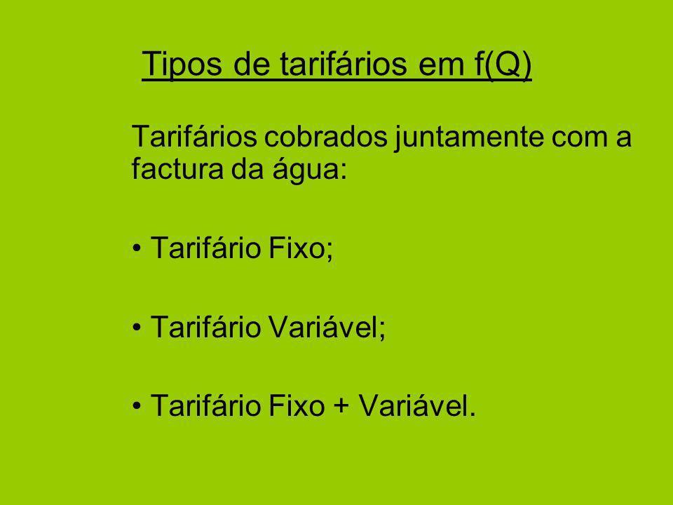 Tipos de tarifários em f(Q)