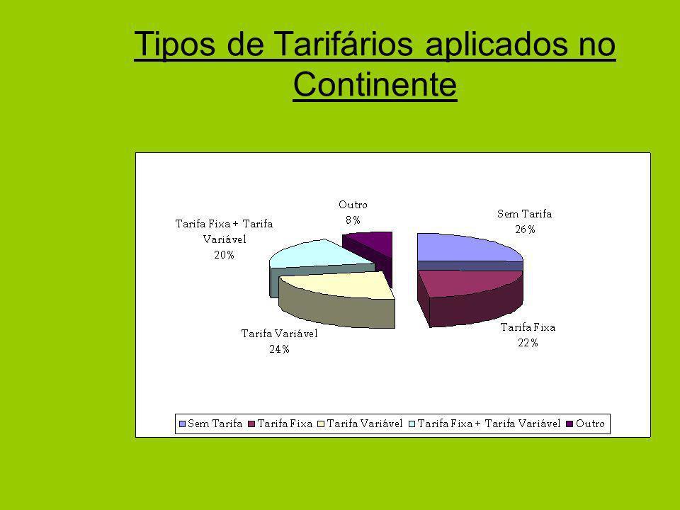 Tipos de Tarifários aplicados no Continente