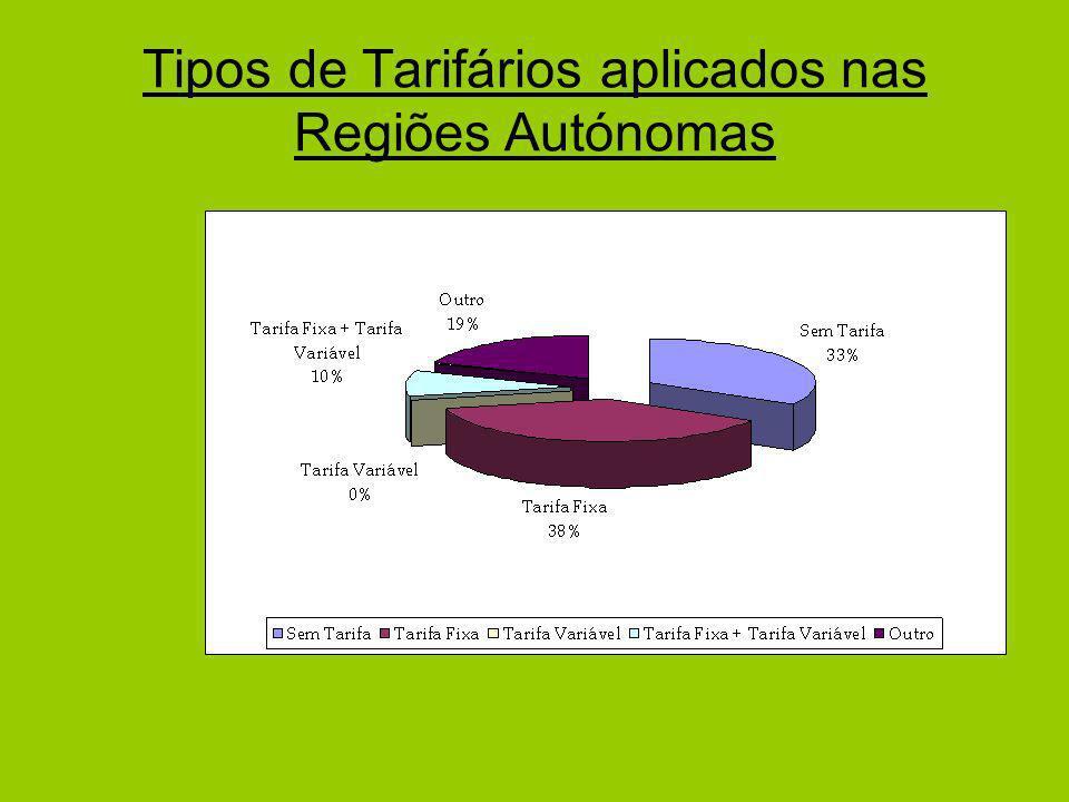 Tipos de Tarifários aplicados nas Regiões Autónomas