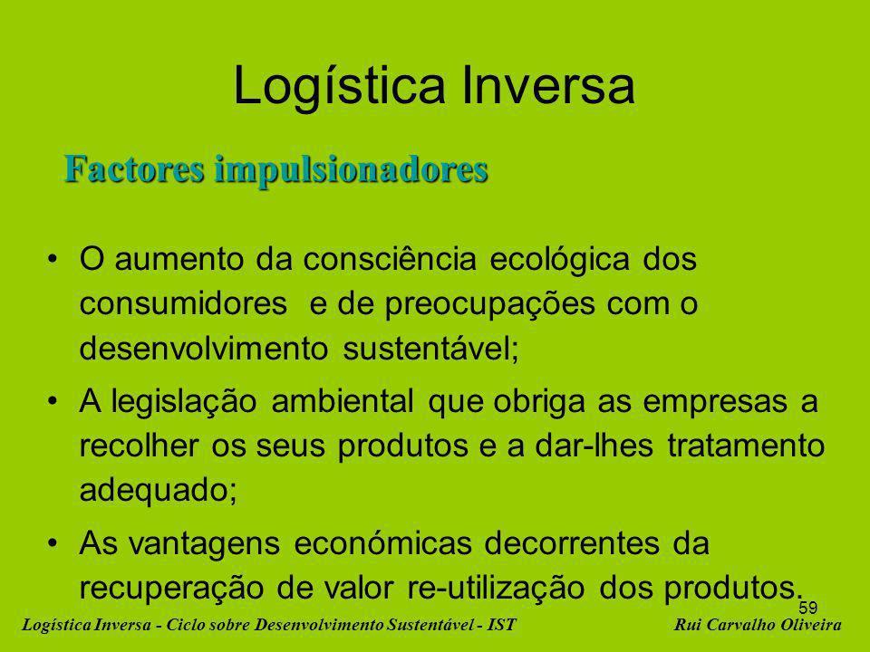 Logística Inversa Factores impulsionadores