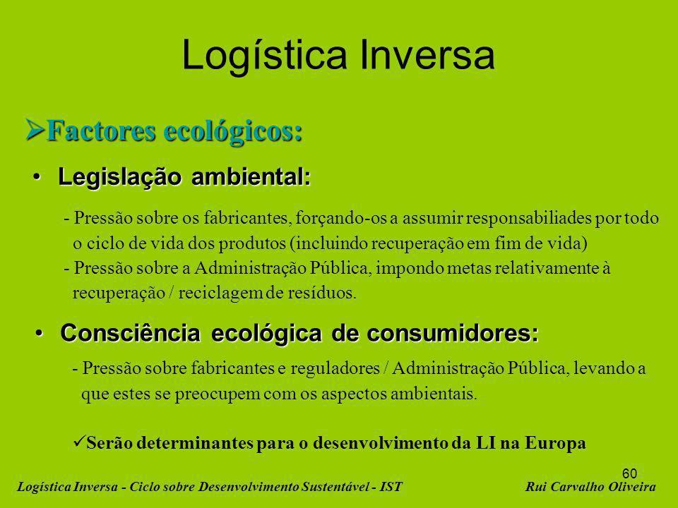 Logística Inversa Factores ecológicos: Legislação ambiental: