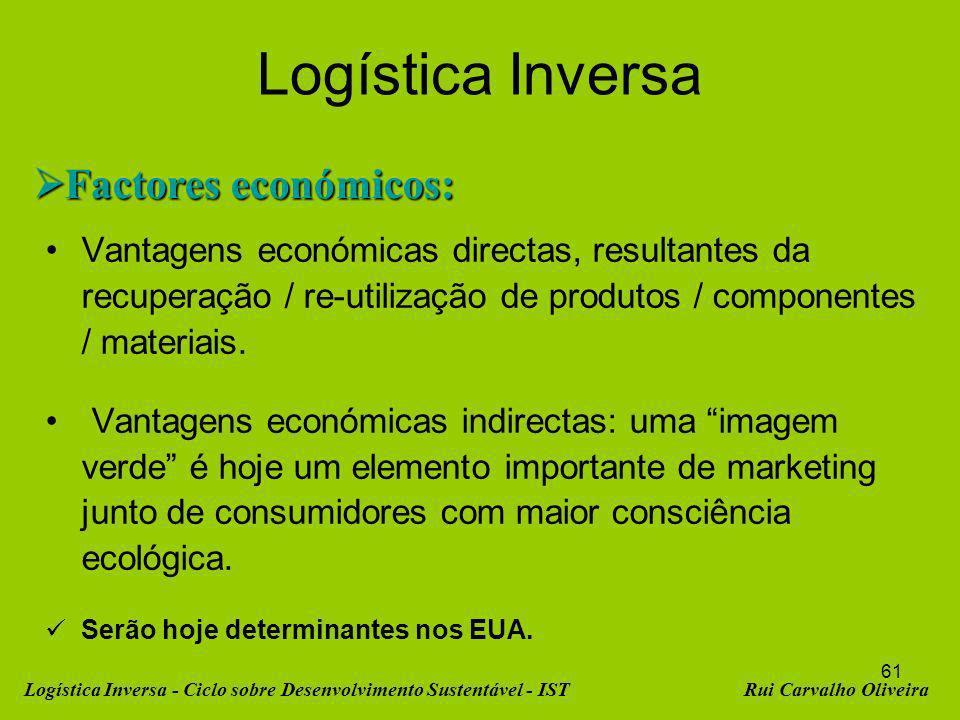 Logística Inversa Factores económicos: