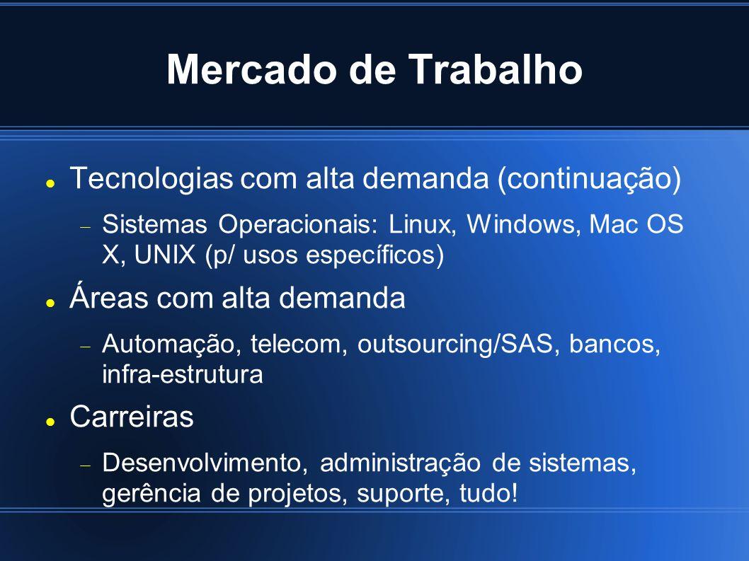 Mercado de Trabalho Tecnologias com alta demanda (continuação)