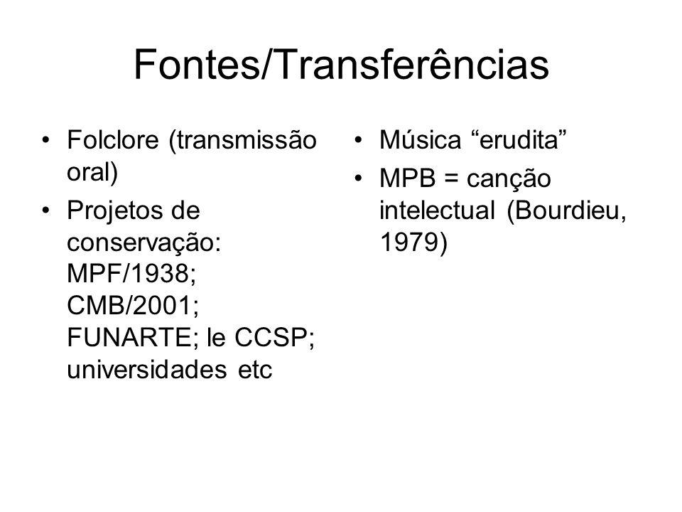 Fontes/Transferências