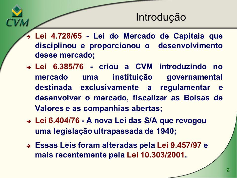 Introdução Lei 4.728/65 - Lei do Mercado de Capitais que disciplinou e proporcionou o desenvolvimento desse mercado;