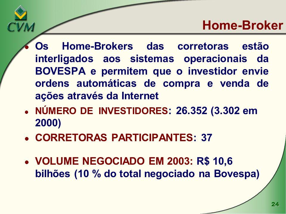Home-Broker