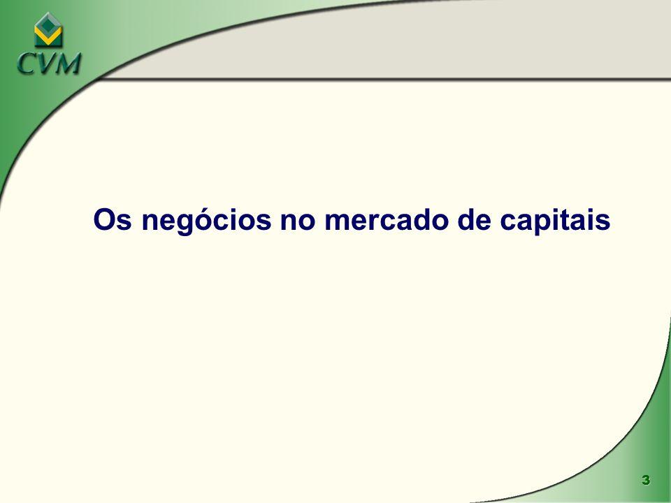 Os negócios no mercado de capitais