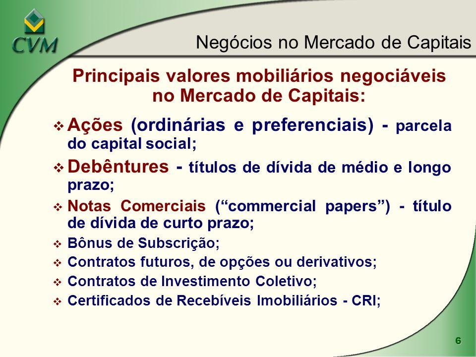 Principais valores mobiliários negociáveis no Mercado de Capitais: