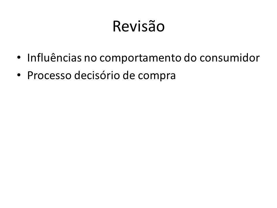 Revisão Influências no comportamento do consumidor