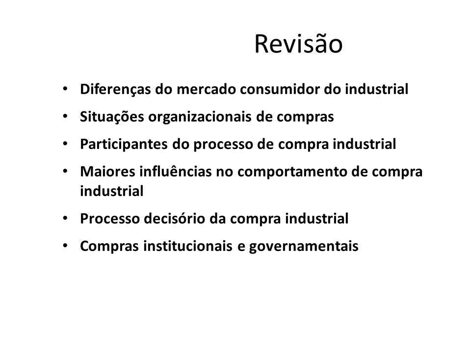 Revisão Diferenças do mercado consumidor do industrial