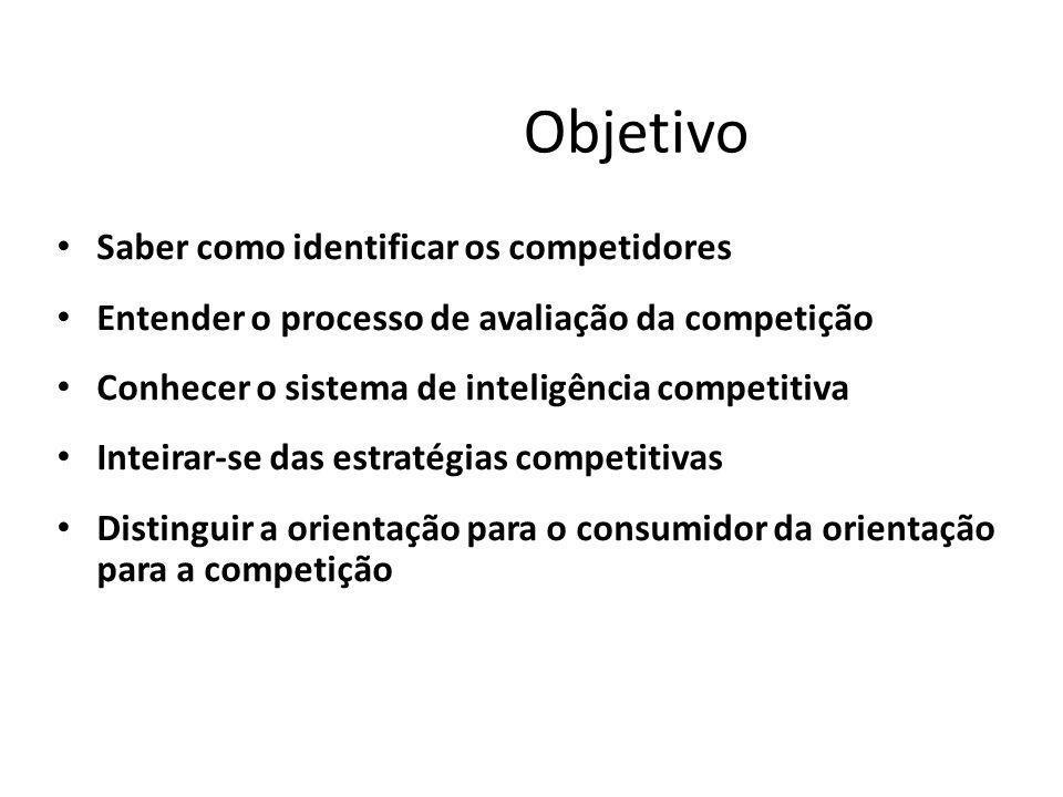 Objetivo Saber como identificar os competidores