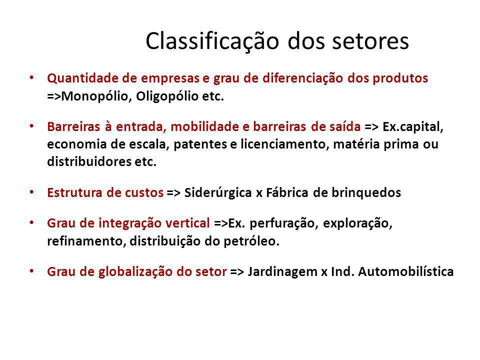 Classificação dos setores