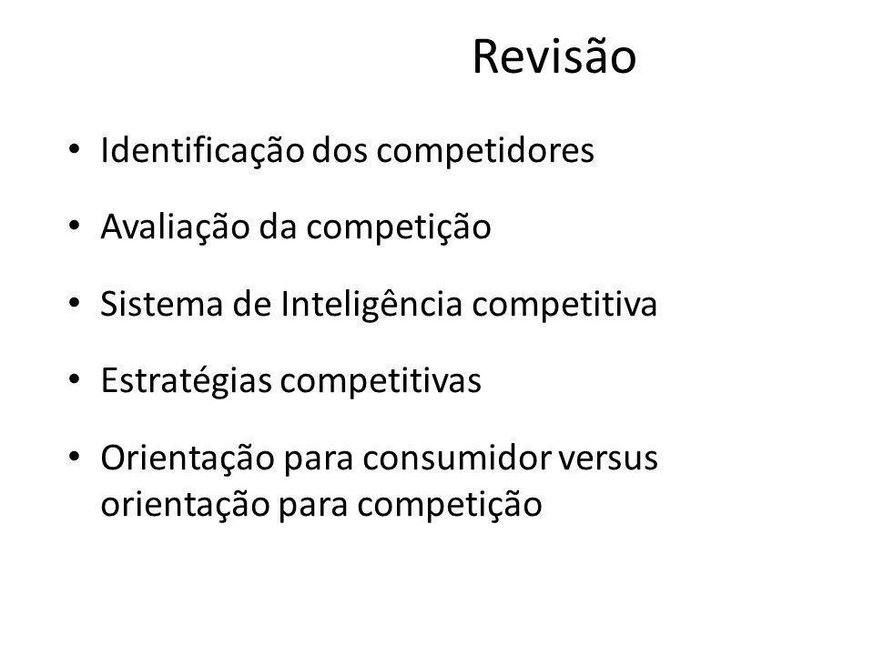 Revisão Identificação dos competidores Avaliação da competição