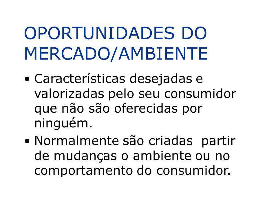 OPORTUNIDADES DO MERCADO/AMBIENTE