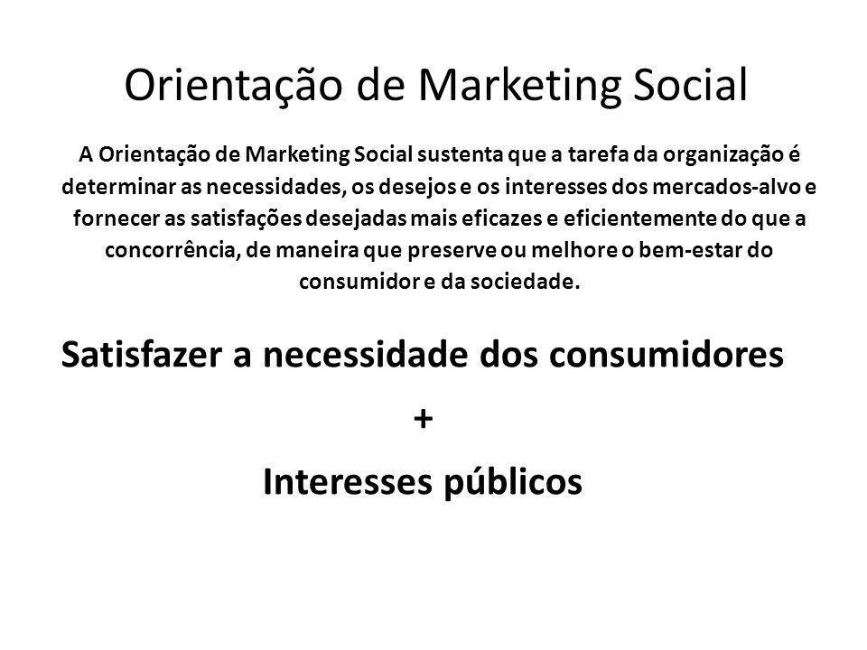 Orientação de Marketing Social