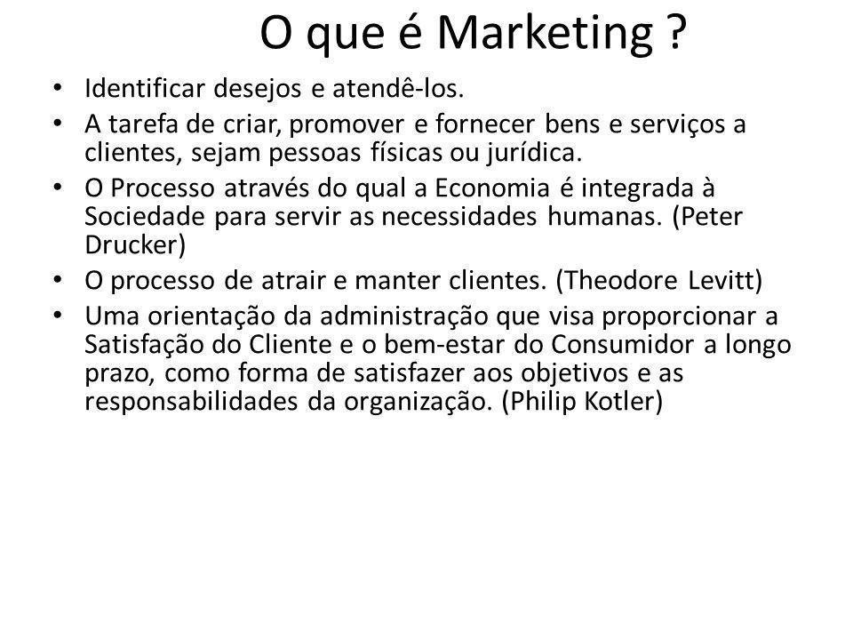 O que é Marketing Identificar desejos e atendê-los.