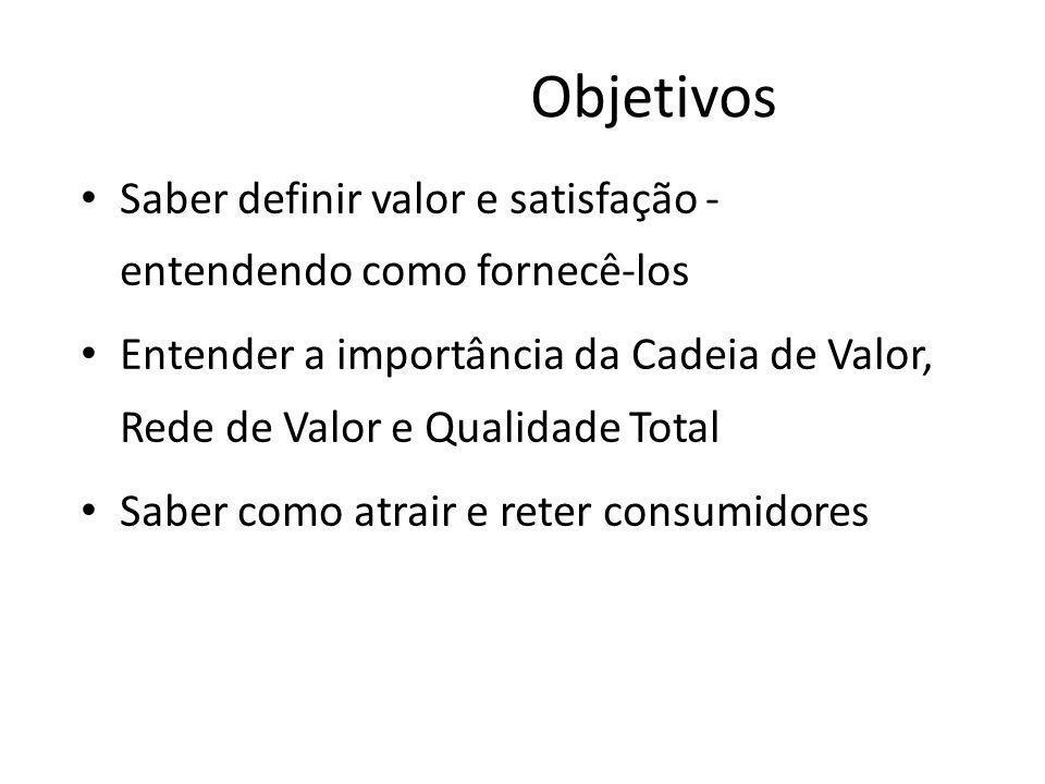 Objetivos Saber definir valor e satisfação - entendendo como fornecê-los.