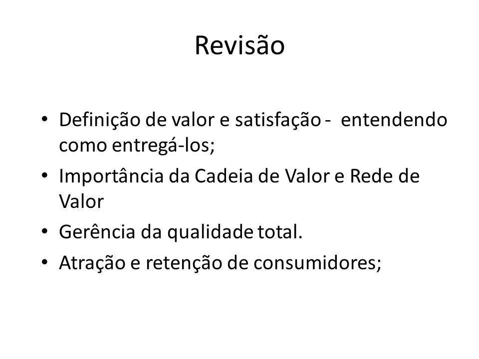 Revisão Definição de valor e satisfação - entendendo como entregá-los;