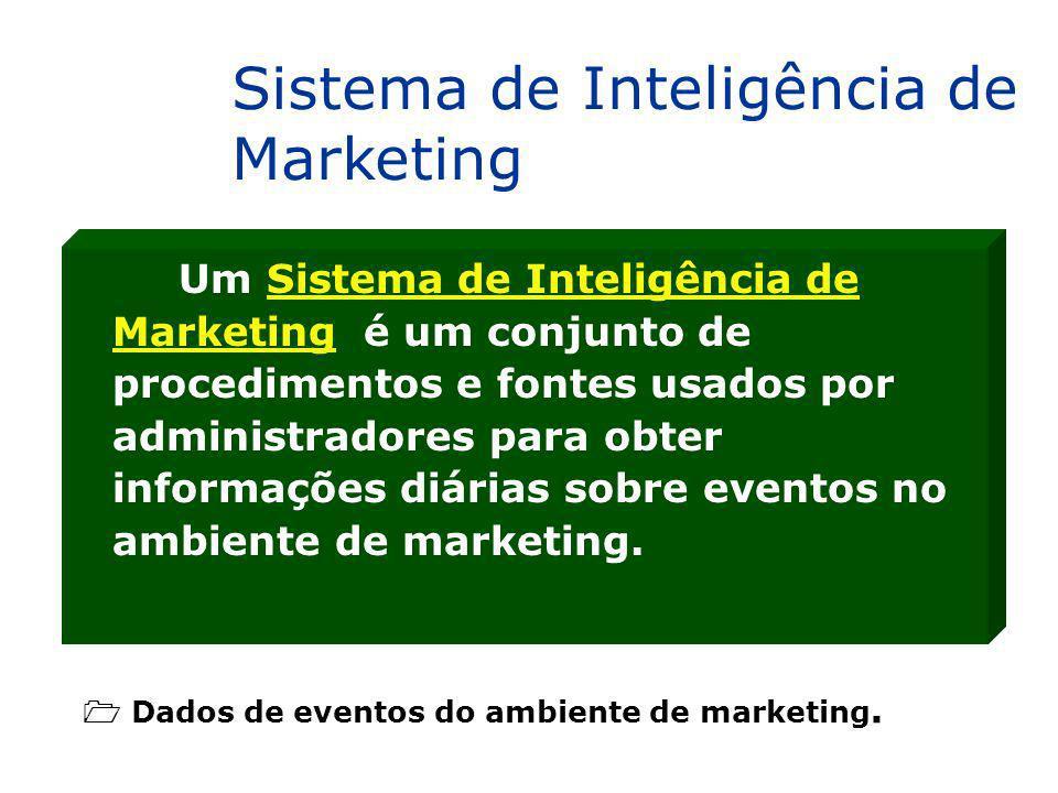 Sistema de Inteligência de Marketing