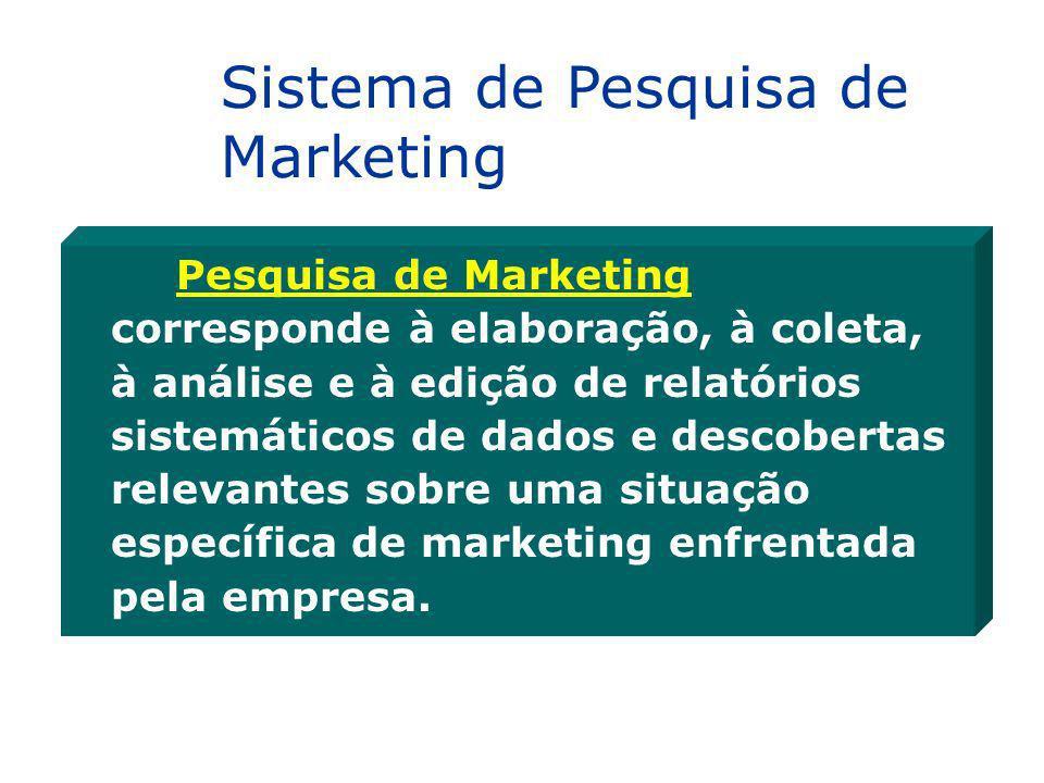Sistema de Pesquisa de Marketing