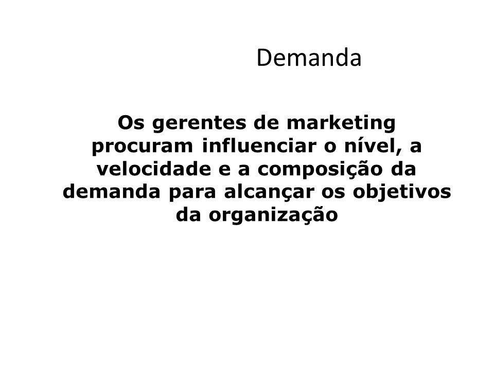 Demanda Os gerentes de marketing procuram influenciar o nível, a velocidade e a composição da demanda para alcançar os objetivos da organização.
