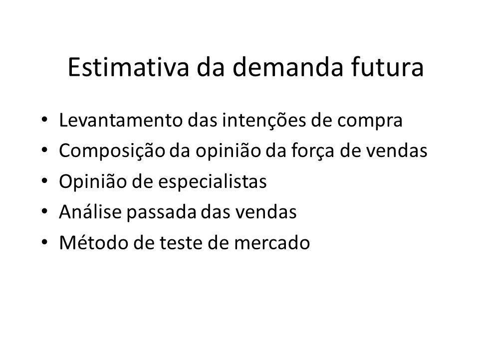 Estimativa da demanda futura
