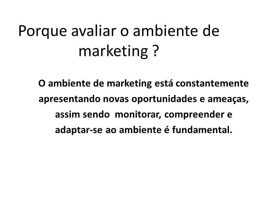 Porque avaliar o ambiente de marketing