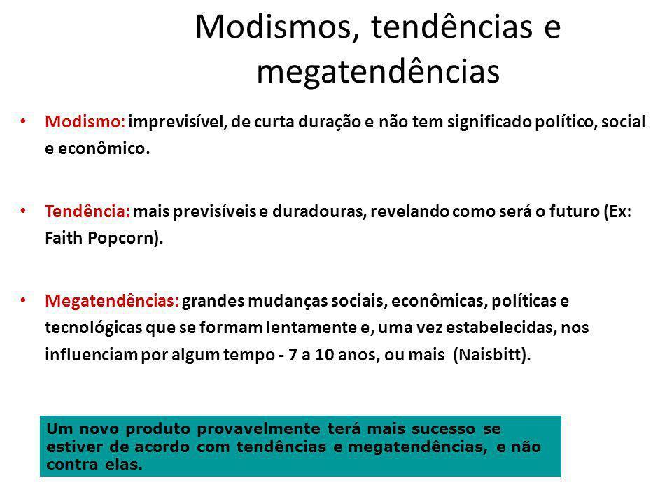 Modismos, tendências e megatendências